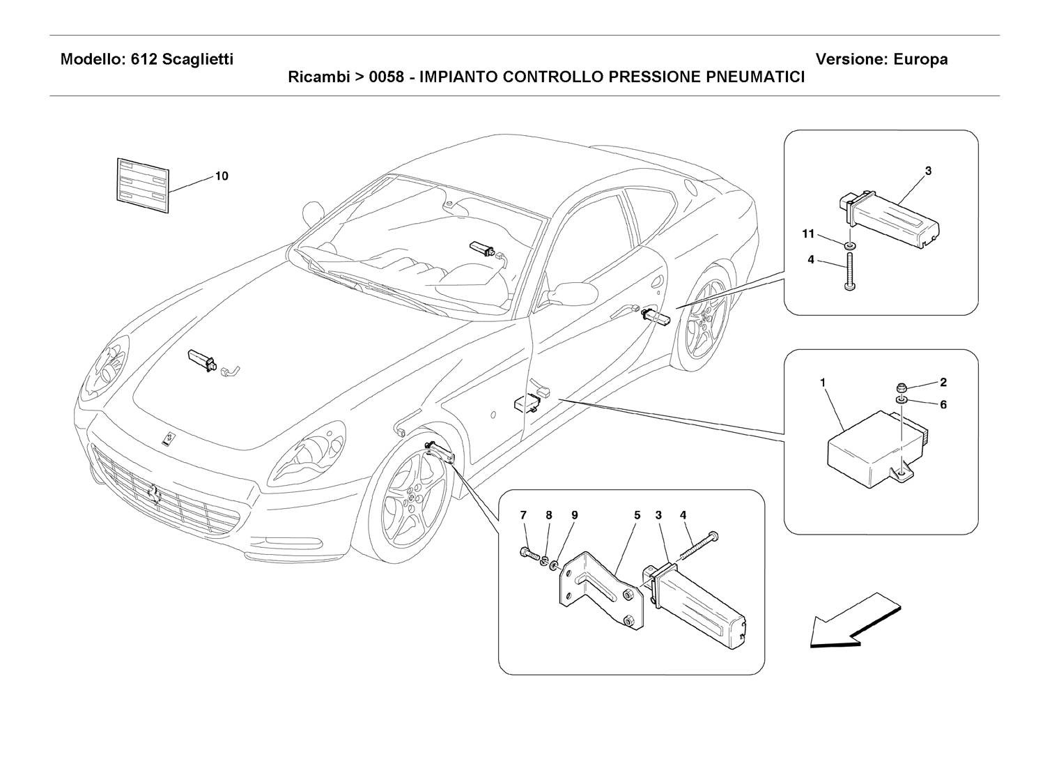 TYRES PRESSURE CONTROL SYSTEM
