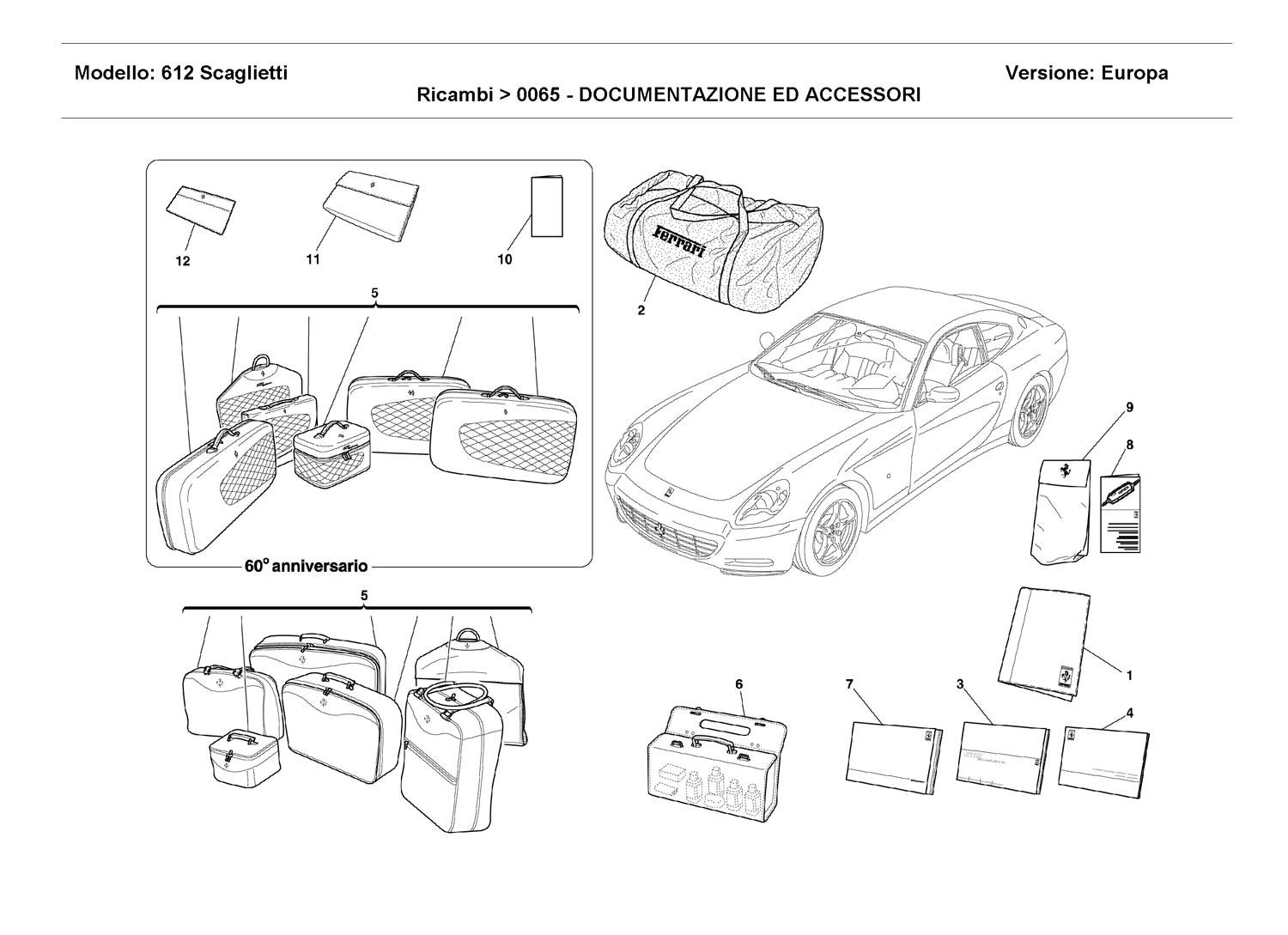 DOCUMENTATION AND ACCESSORIES