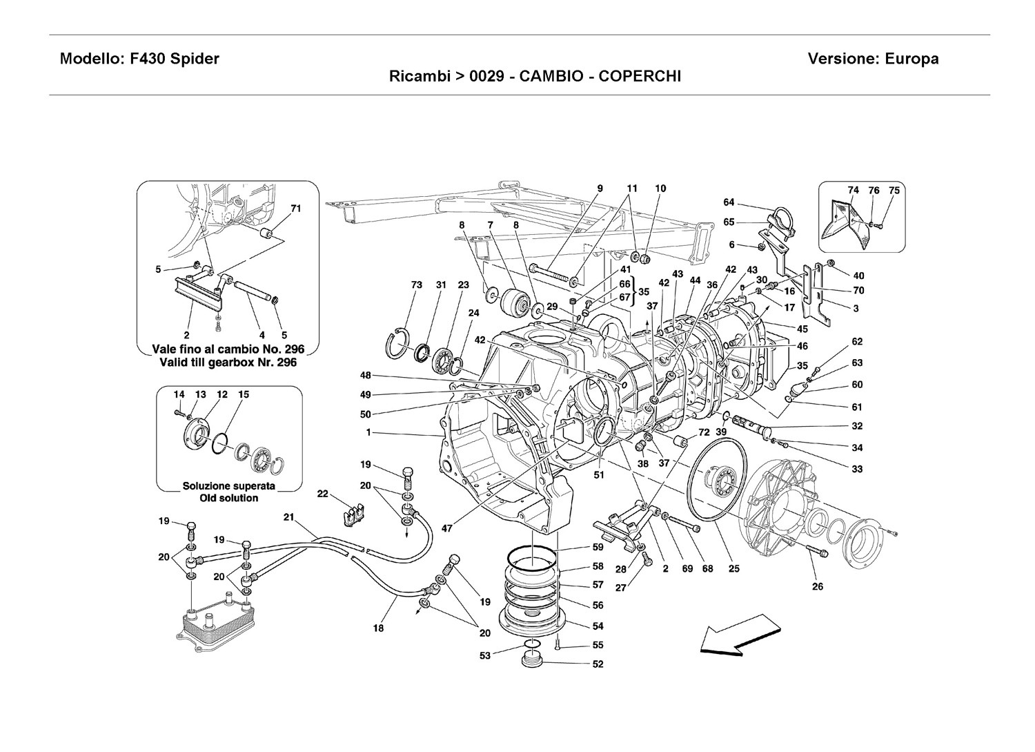 GEARBOX - COVERS