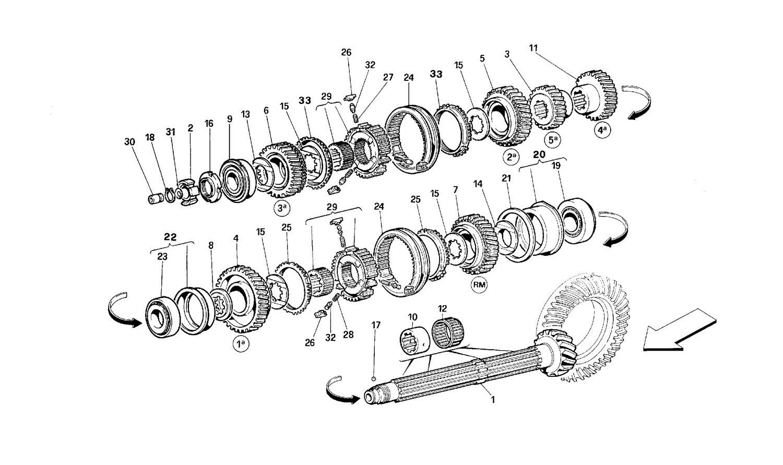 Lay shaft gears