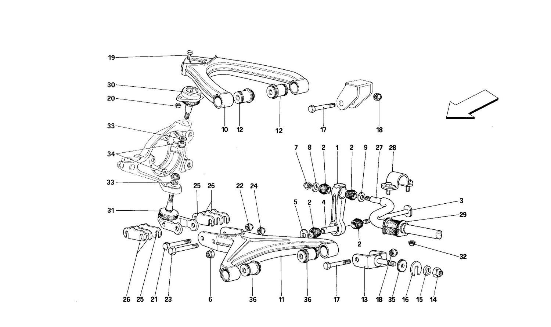 Front suspension - Wishbones