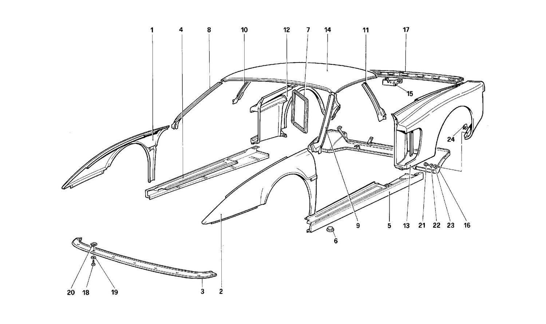 Body - External components