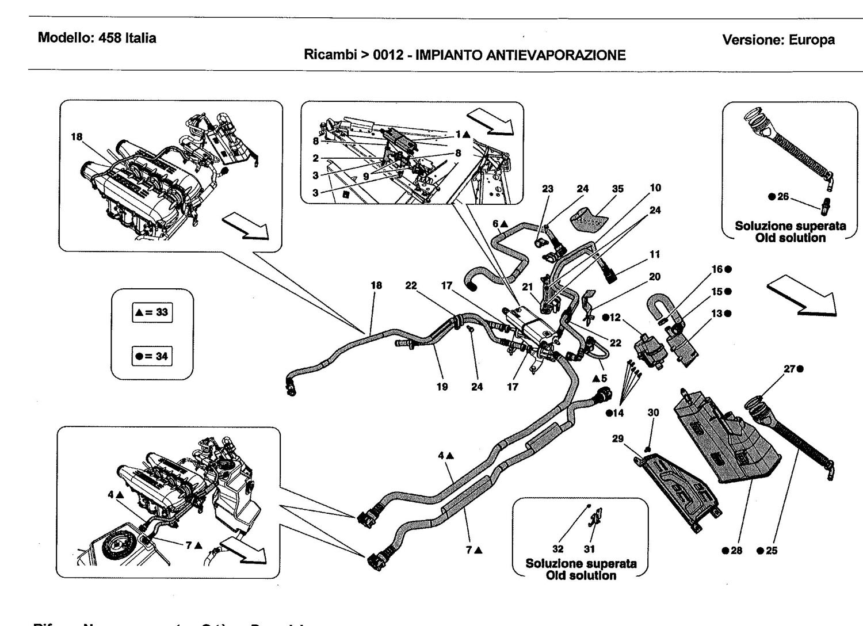 ANTIEVAPORATION SYSTEM